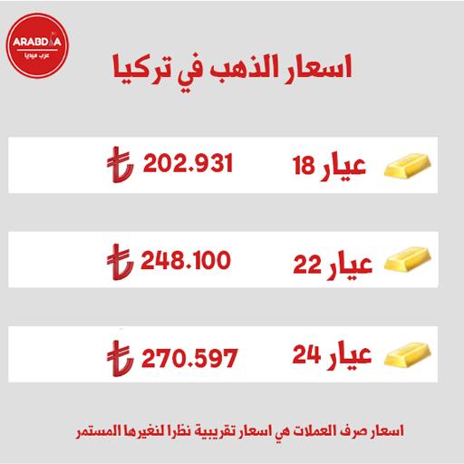 سعر صرف الليرة التركية والليرة السورية اليوم أمام العملات اليوم الأربعاء 27-11-2019 2