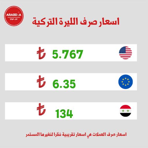 سعر صرف الليرة التركية والليرة السورية اليوم أمام العملات اليوم الأربعاء 27-11-2019 4