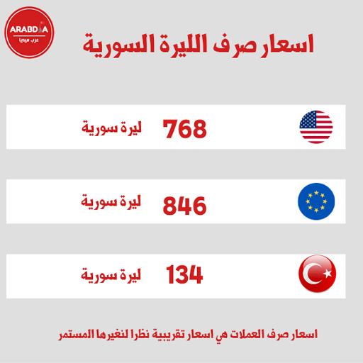 سعر صرف الليرة التركية والليرة السورية اليوم أمام العملات اليوم الأربعاء 27-11-2019 3