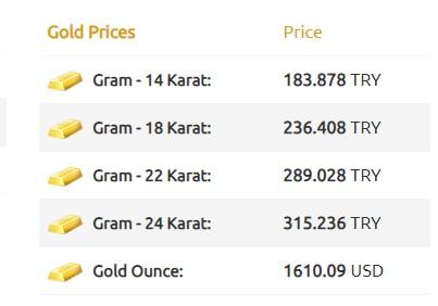 أسعار صرف الليرة التركية والسورية 4