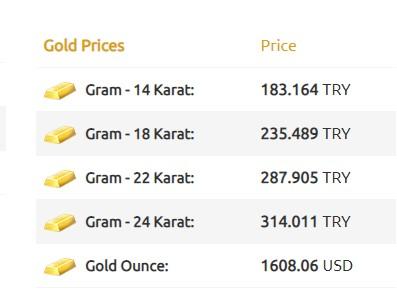 أسعار صرف الذهب و الليرة التركية والسورية 4