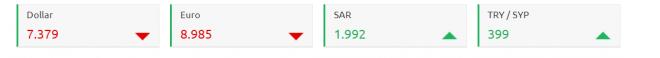 سعر غرام الذهب في تركيا ليوم الأثنين 25/01/2021 3