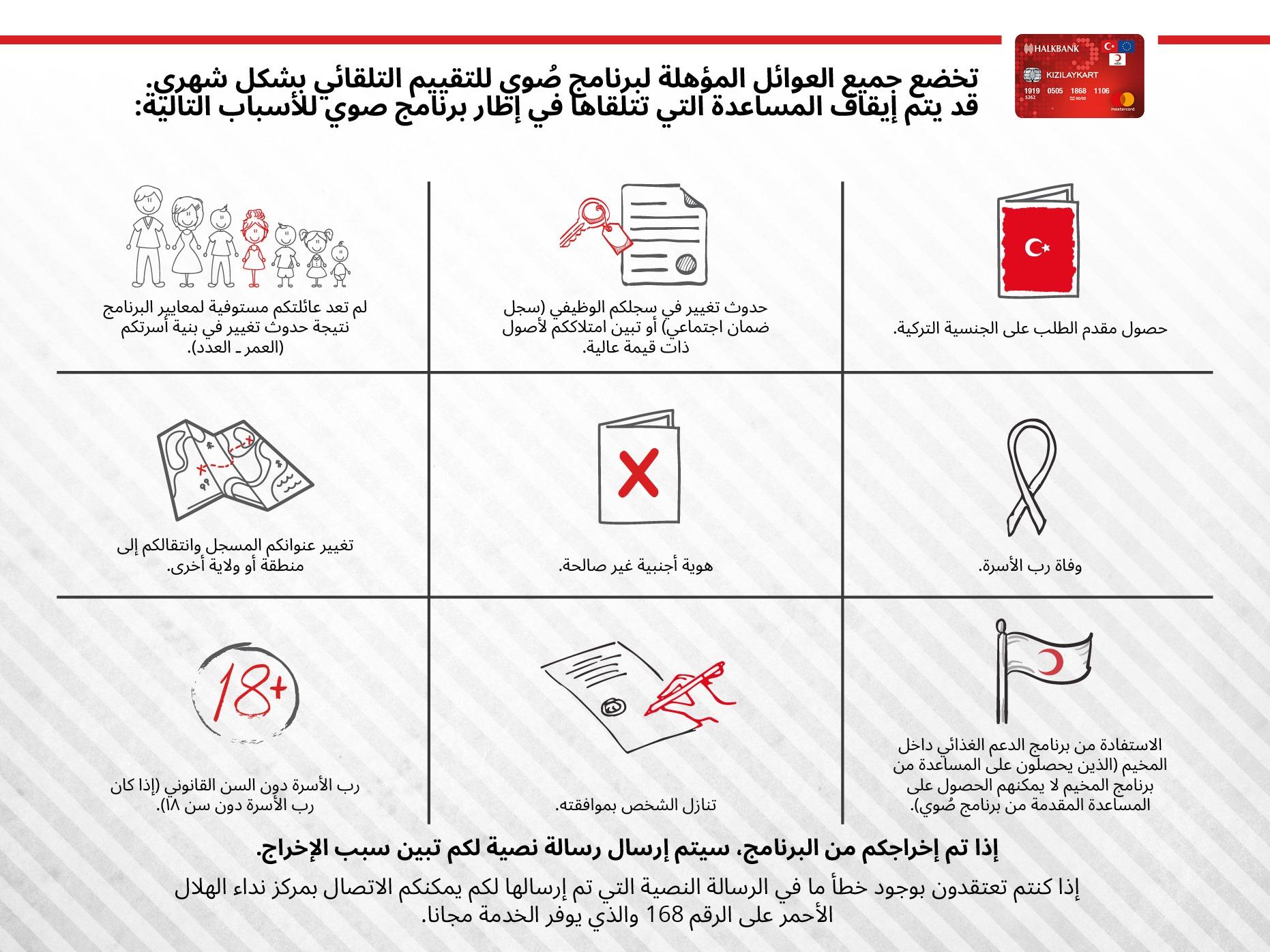 الهلال الأحمر التركي ينشر الأسباب التي تؤدي الى ايقاف كرت المساعدات 2